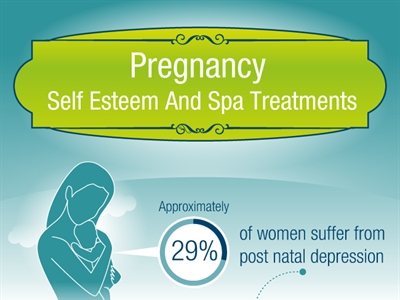 Blog author daniel wooton for Pregnancy and spa treatments